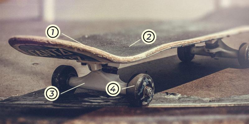 Составные части скейтборда